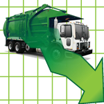 Reduce Operational Expenses with GreenDrop Recycling and Composting Stations