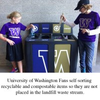 University_of_Washington_GreenDrop_Recycling_and_Composting_Station